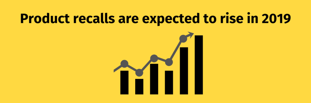 Product Recalls are Expected to Rise in 2019 - Graph